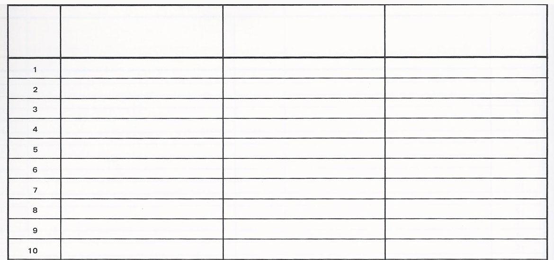 columnar list